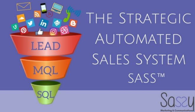 An image shows a funnel for Strategic Automated Sales System for the blog Why Automation is Critical to Your Marketing Strateg